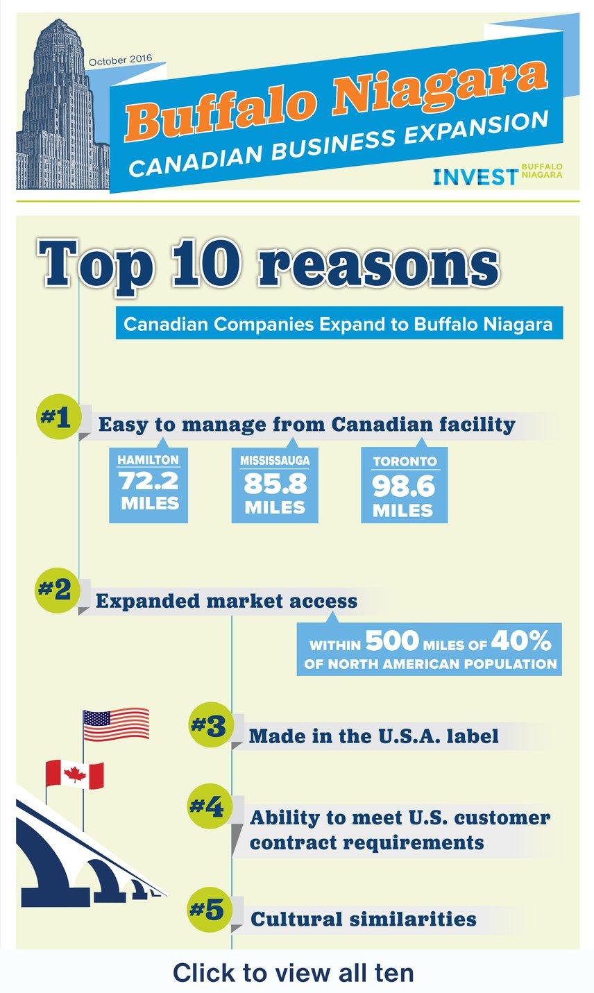 Canadian_Top_Ten_half.jpg